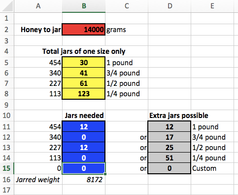 Jars needed calculator