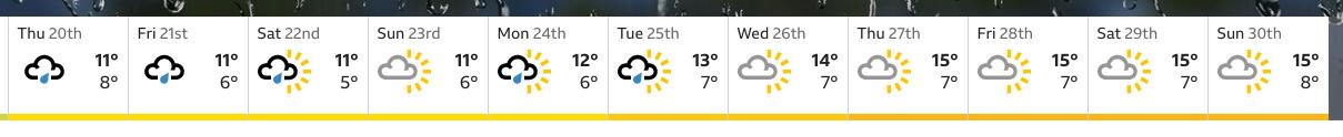 I wish it would warm up a bit!